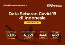Data Sebaran Covid-19 di Indonesia, Rabu, 15 April 2020 - FAJAR INDONESIA NETWORK